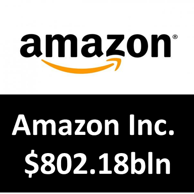 Amazon Inc, most valuable companies