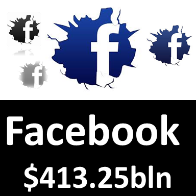 Facebook , , most valuable companies