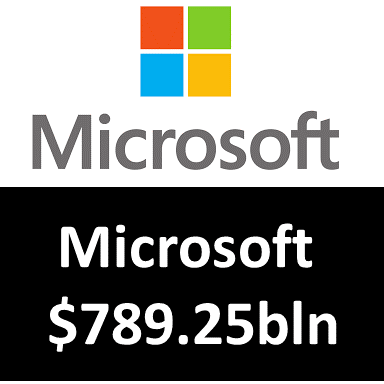 Microsoft ,most valuable companies