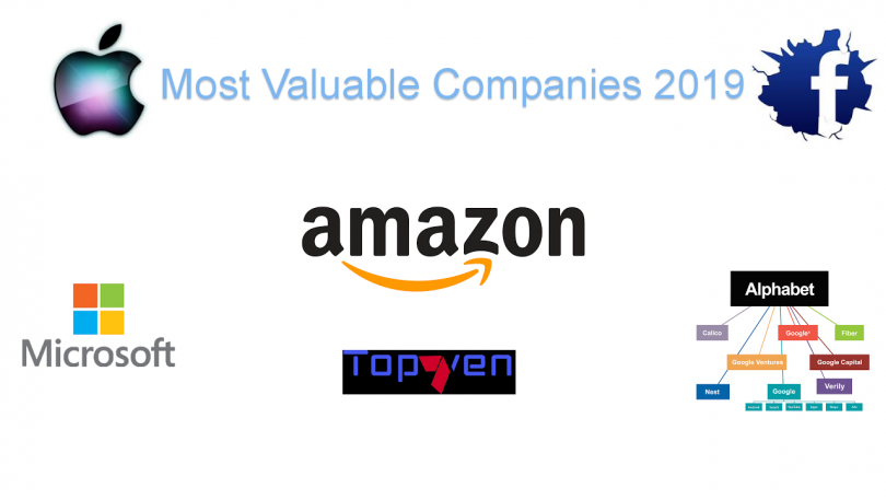 mostvaluablecompanies 2019, to get you compete in this fast world wehavebroughtyou top7 richest companiesratedonthebasisofmarketcapitalization