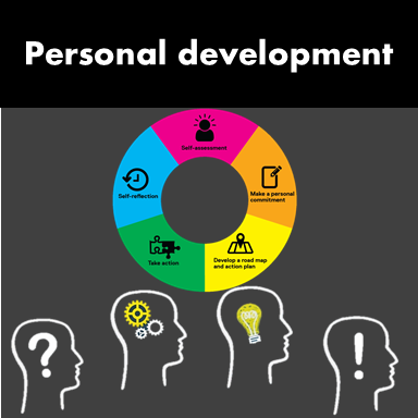 Personal development,  Best Blog Niches 2019, Blogs That Make The Most Money,Top 7 Most Profitable Blog Ideas,How to Make Money In 2019,Personal Finance.,Personal development,