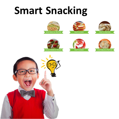 Smart Snacking, Weight Loss Tips , Best TipsTo Avoid Weight Gain During Summer Holiday,Be Active With Family and Friends,Meals Balanced With Proteins,Get Plenty of Sleep