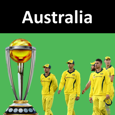 Australia, Best ICC World Cup 2019 Teams,all on your radar one by one  the best ICC world cup 2019 teams,Australia,New-Zealand,Pakistan,England,India